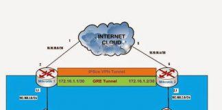 GRE tunnel MikroTik
