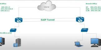 MikroTik EoIP Tunnel