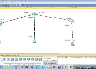 Basic Static router configuration